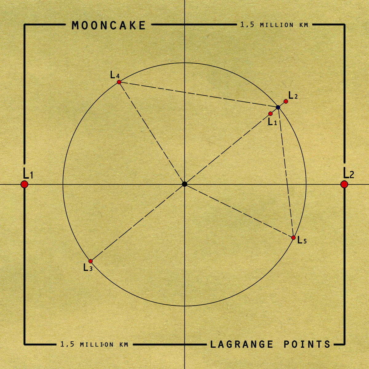 Mooncake - Lagrange Points (2008)